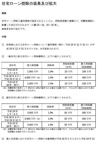 税制改正テキスト サンプル3